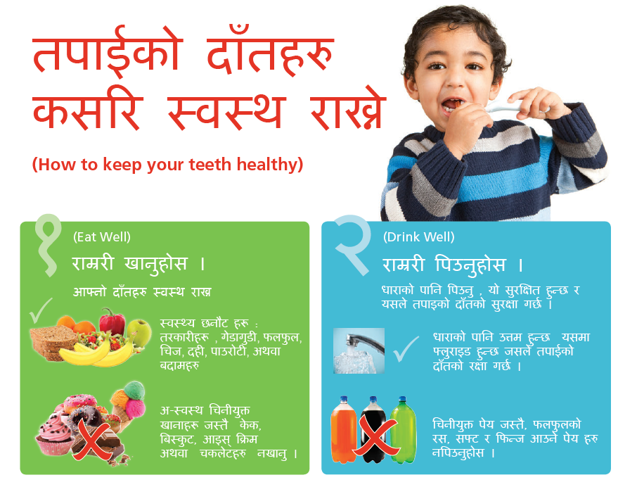 Healthy Teeth poster